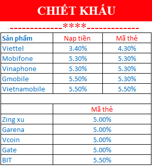Chiết khấu ipay
